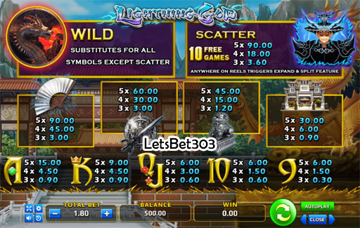 Slot Lightning God Joker Gaming Sedang Onfire